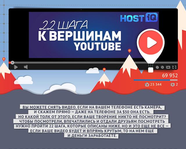 Оптимизируем Youtube-канал самостоятельно