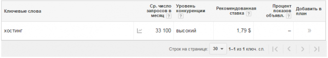 google-planner