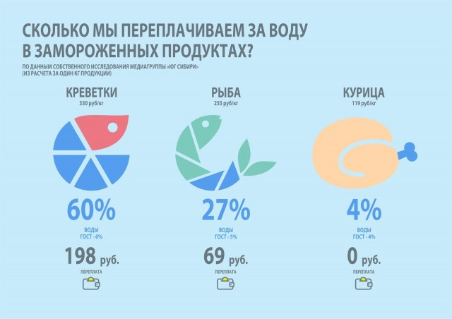 infographic-data-1