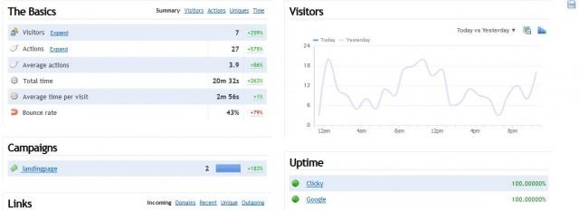 сервис для веб-аналитики Clicky