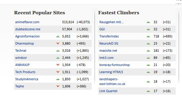 сервис для веб-аналитики Goinup