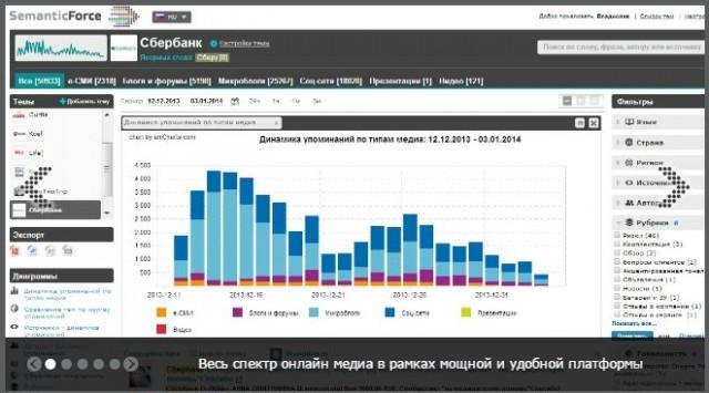 сервис semanticforce обзор