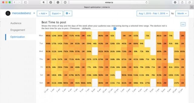 приложение minter instagram