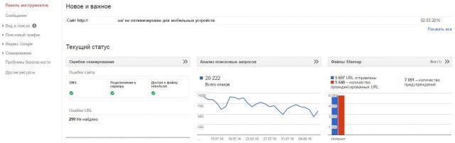 инструменты google webmaster