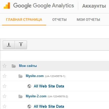 аккаунты в гугл аналитикс