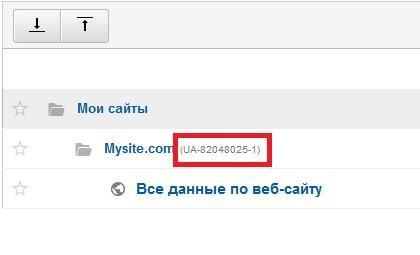 идентификатор отслеживания google analytics