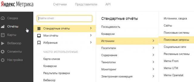 поисковые запросы в яндекс метрике