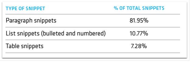 Статистика Getstat по быстрым ответам