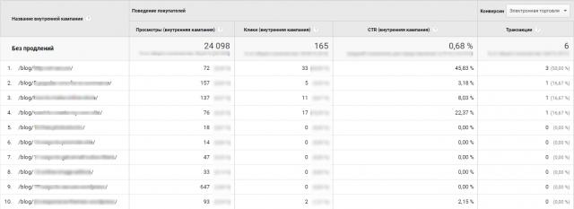 статистика рекламы в сайте