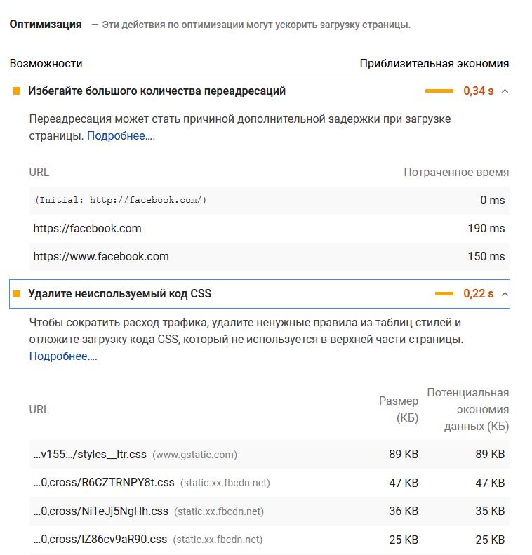 Подсказки PageSpeed Insights по оптимизации страницы