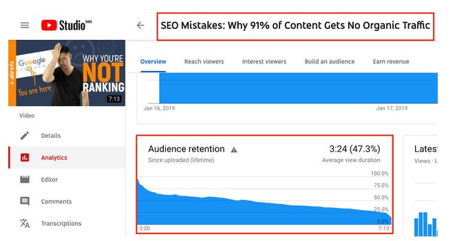 График удержания аудитории канала Ahrefs в YouTube-аналитике