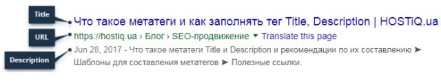 описание сайта в выдаче