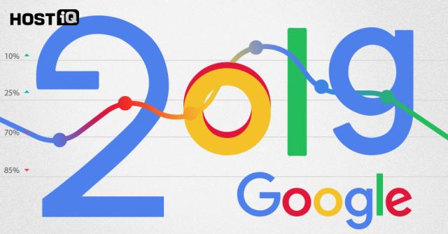 Летнее обновление алгоритмов Google 2019