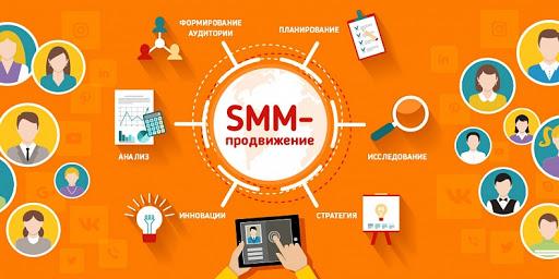 SMM как метод продвижения компании через Интернет