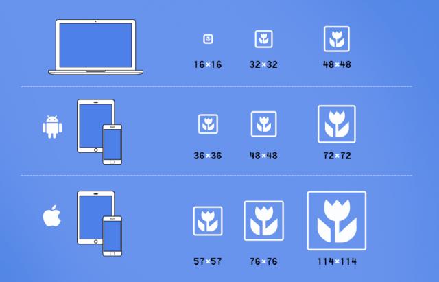 особенности отображения favicon на разных устройствах