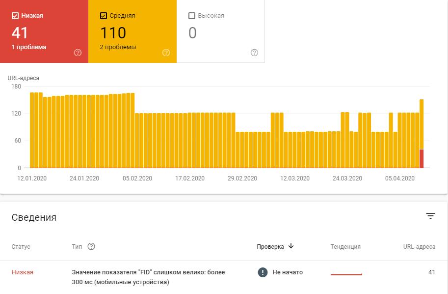 раздел скорость загрузки в Google Search Console