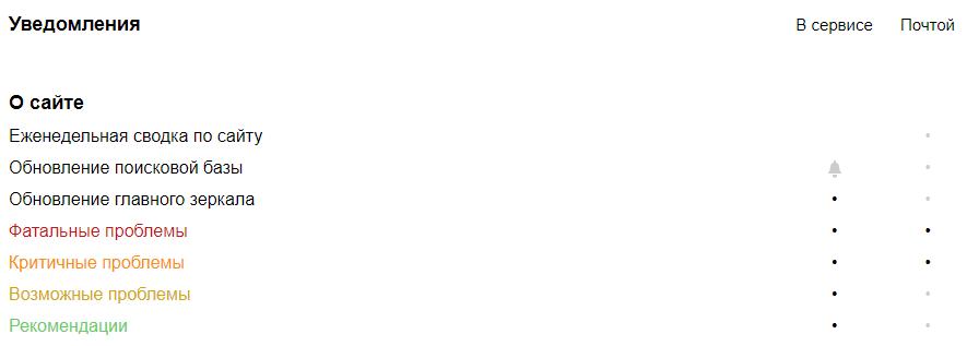 раздел уведомления в яндекс вебмастере