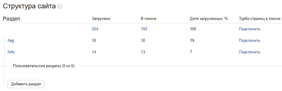 раздел в структура яндекс вебмастере