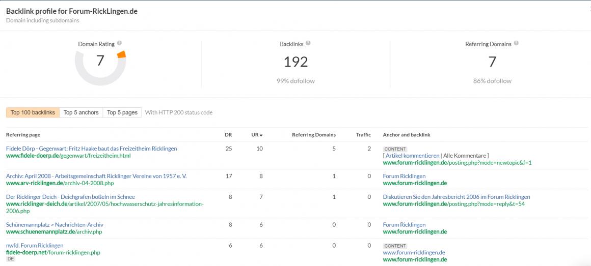 перевірити посилання на домени з віком за допомогою Ahrefs