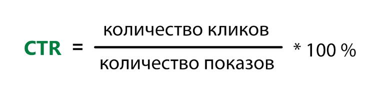 CTR - формула расчета показателя кликабельности объявления