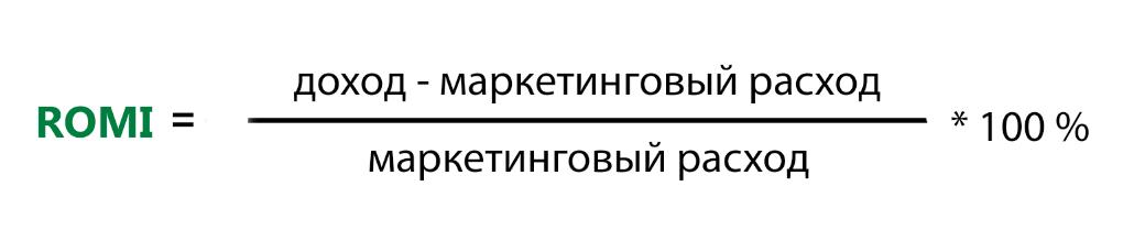 kpi рекламной кампании - формула расчета ROMI