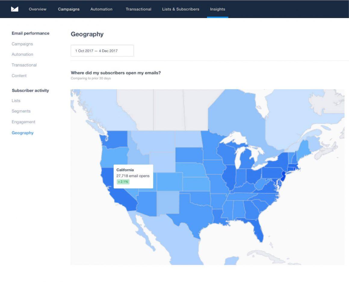 интеграция с Google Analytic в Campaign Monitor