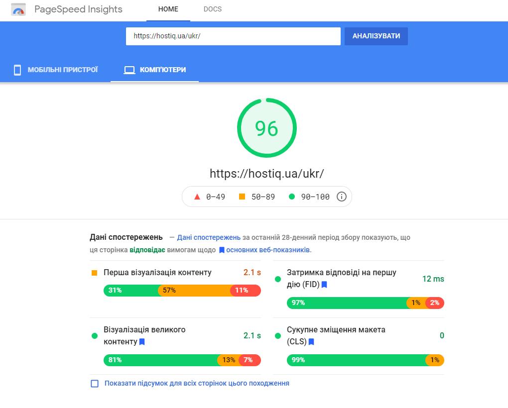 Google PageSpeed Insights анализ скорости загрузки страниц