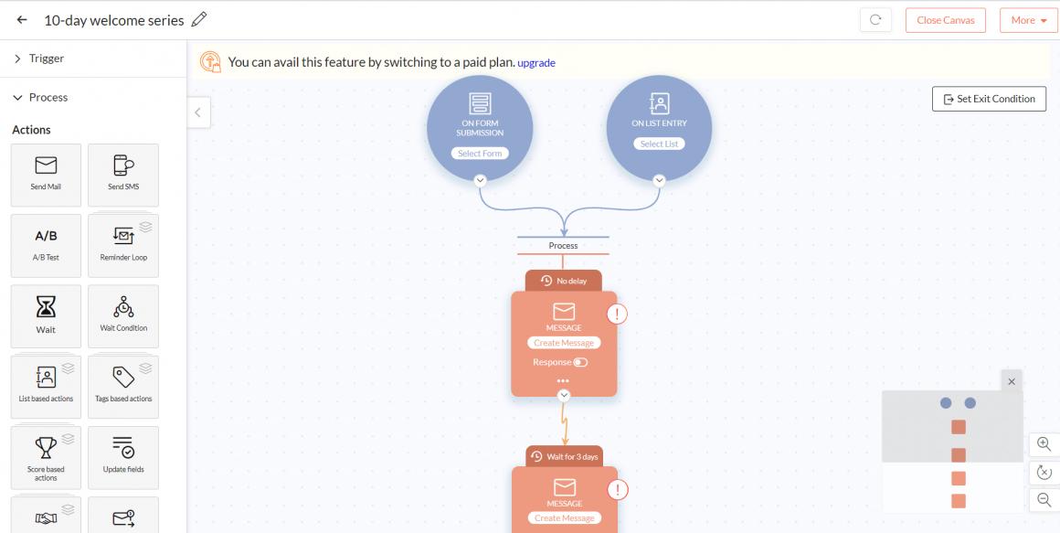 автоматизация в сервисе рассылки Zoho