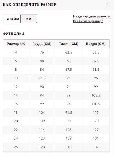 Карточка товара для сайта - таблица размеров на сайте next.ua