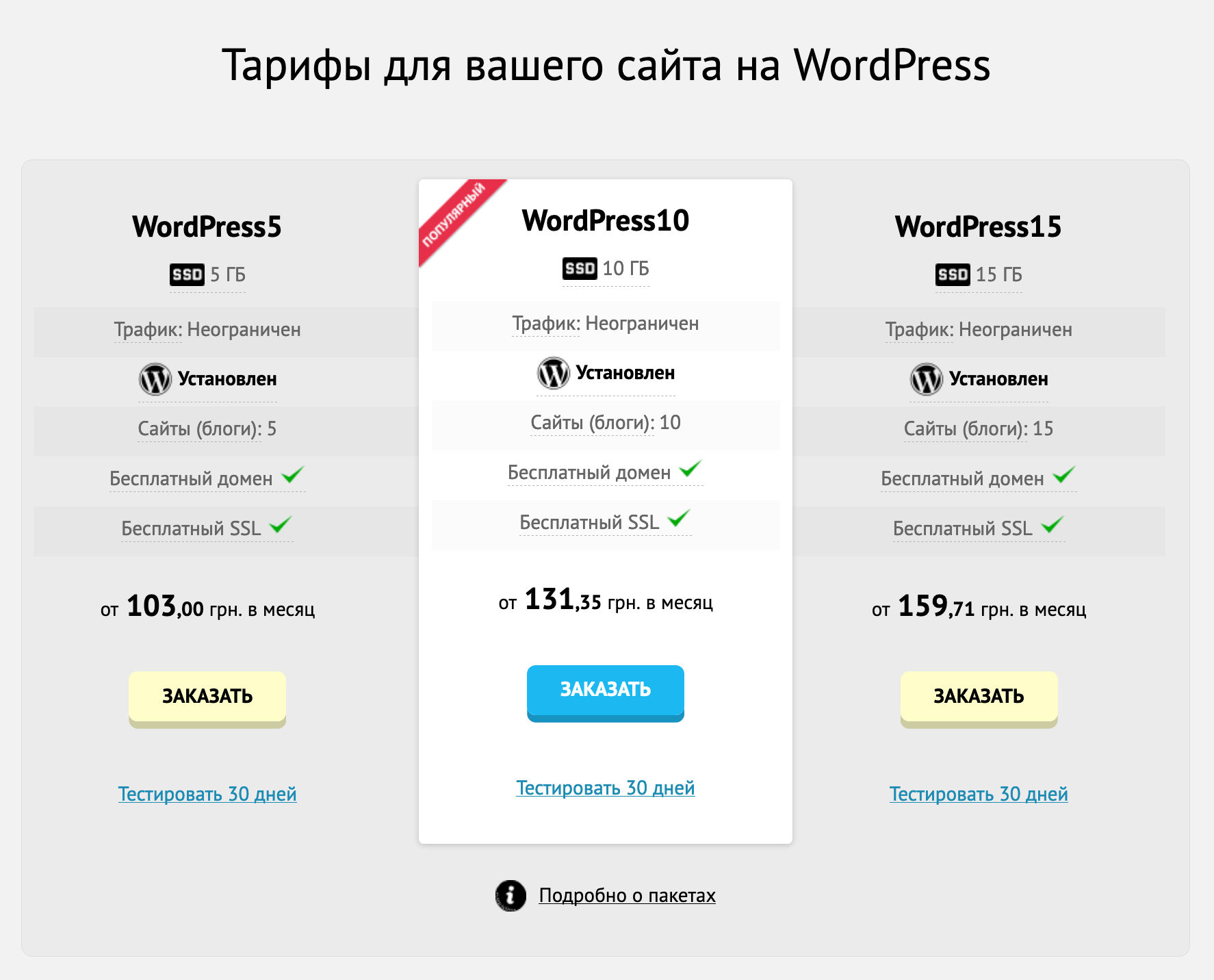 Пакеты WordPress-хостинга на hostiq.ua