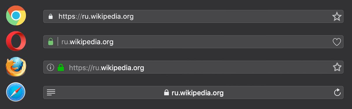 Внешний вид SSL-сертификатов в популярных браузерах