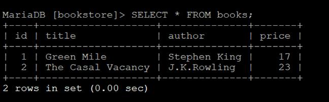 Создание базы данных mysql с нуля — Добавляем информацию в таблицу таблицу