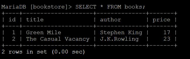 Cоздание базы данных mysql для сайта — Редактируем таблицу